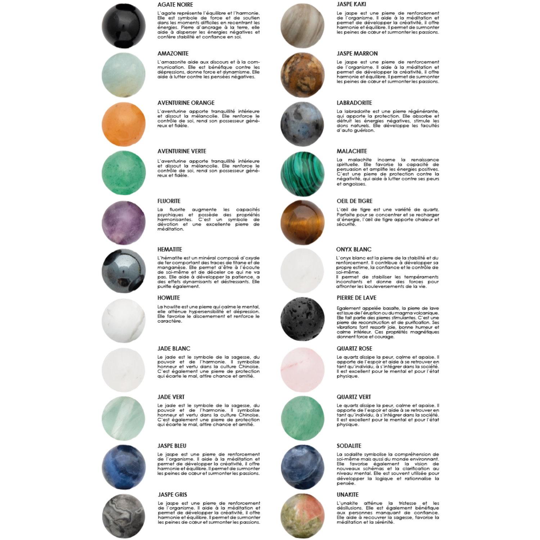 Boucles doreilles pendantes clou boule cha/îne acier inoxydable argent pierre naturelle jade verte pendentif navette